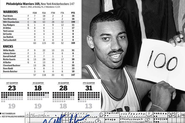 records baloncesto 100 puntos